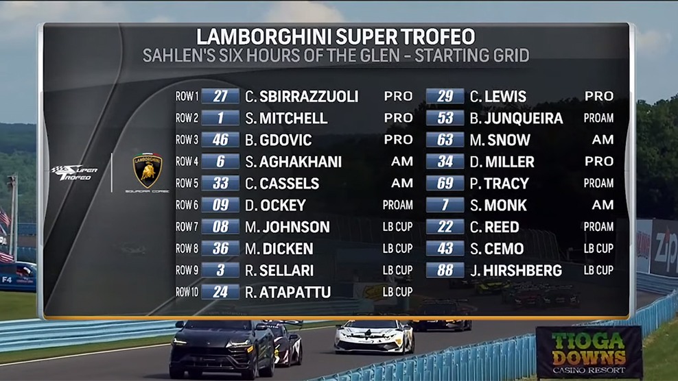 2019 Lamborghini Super Trofeo North America at Watkins Glen Race Broadcast